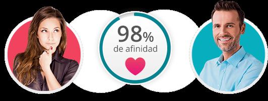 Anuncios contactos mujeres pareja en Alicante